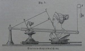 Statuen-Kopirmaschine Meyers K_L Bd. 10 Leipzig 1877 S. 260