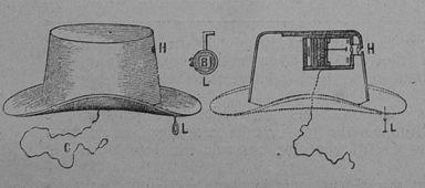 Photographischer Hut 1885