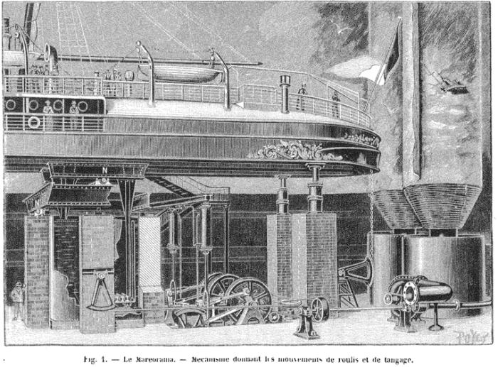 Le Maréorama_La Nature 1900_ S. 68