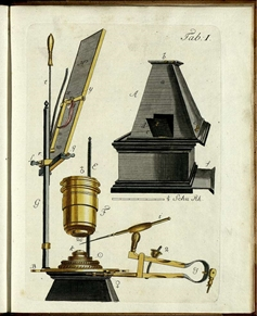 Sonnenmikroskop