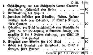 Herrmann_Berechnung_Briefkosten S_75