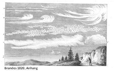 brandes-wolkenbilder