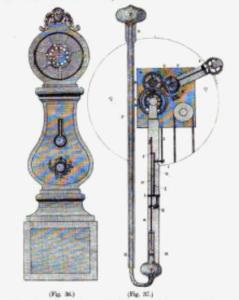 barometrographen-traumuller-1885_-s_40